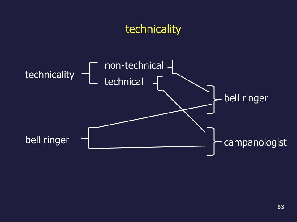 technicality non-technical technicality technical bell ringer