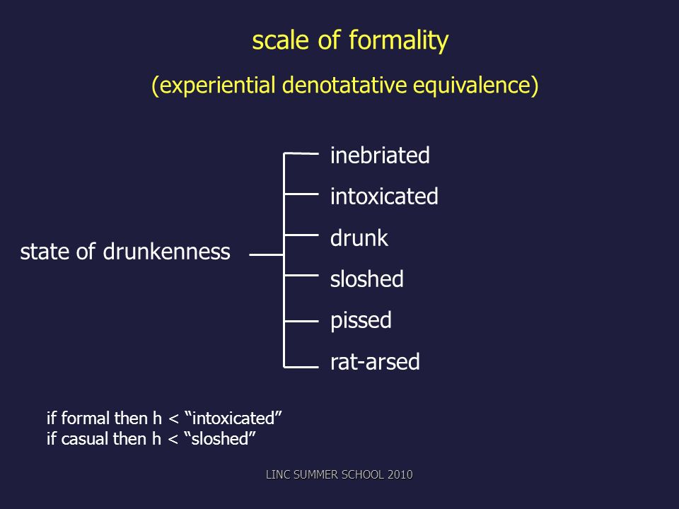 (experiential denotatative equivalence)