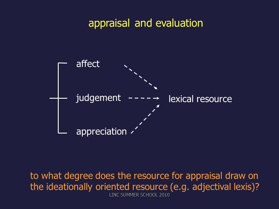appraisal and evaluation