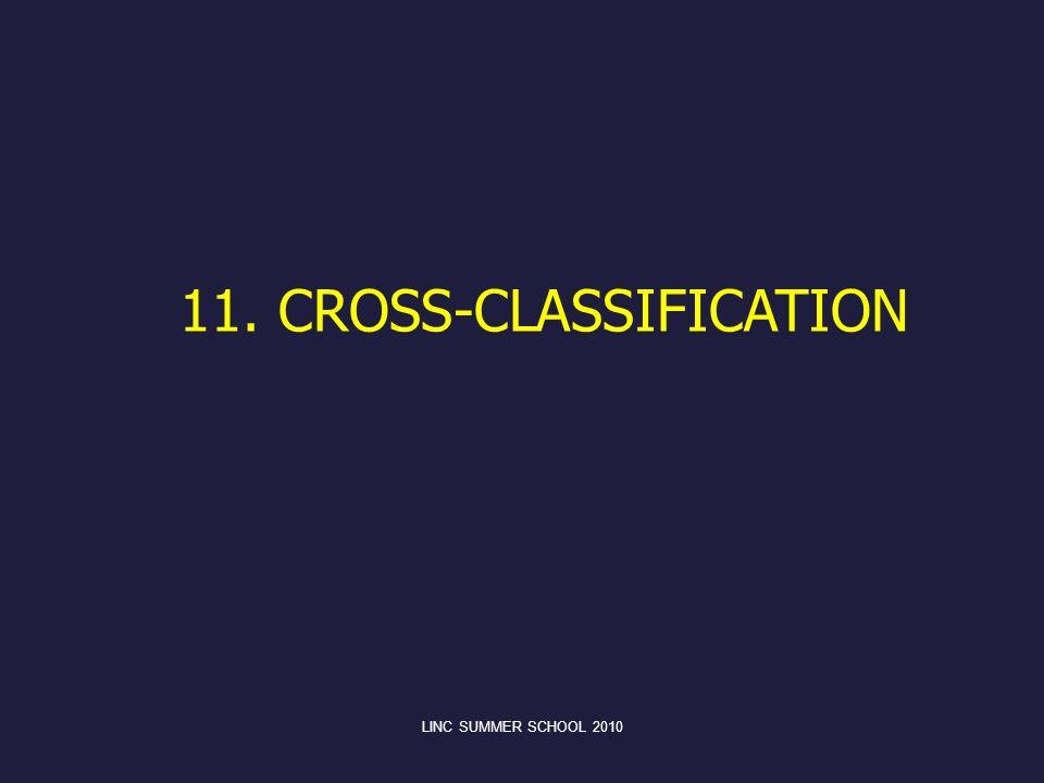 11. CROSS-CLASSIFICATION
