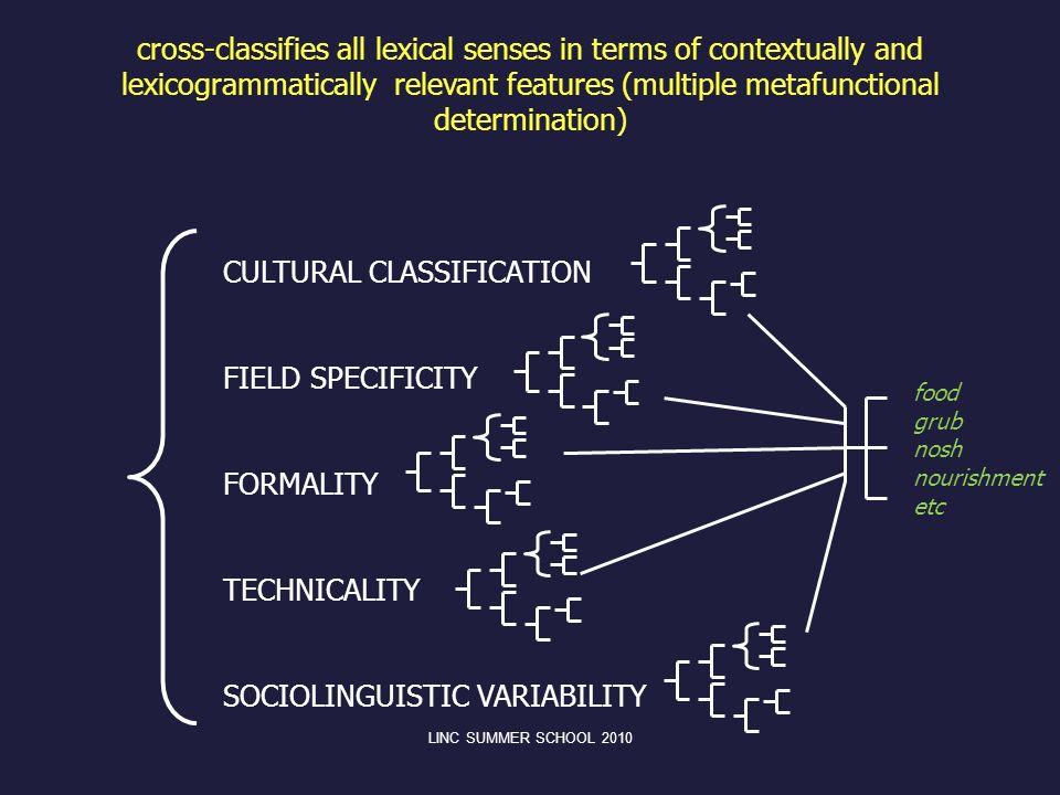 CULTURAL CLASSIFICATION