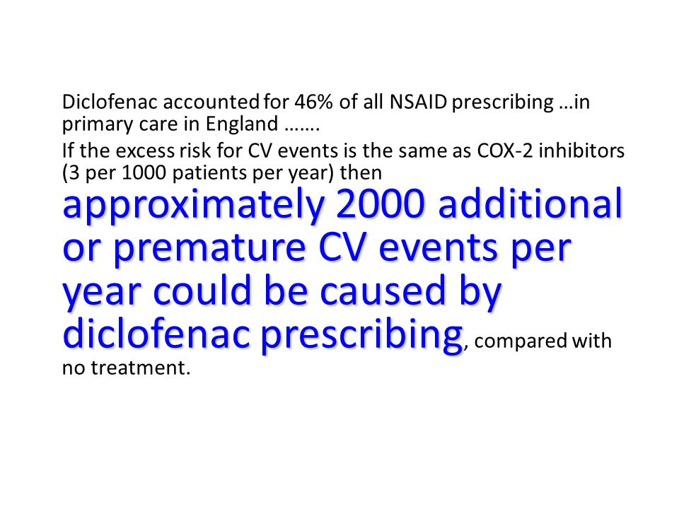 Diclofenac accounted for 46% of all NSAID prescribing …in primary care in England …….