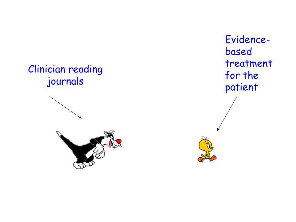 Clinician reading journals