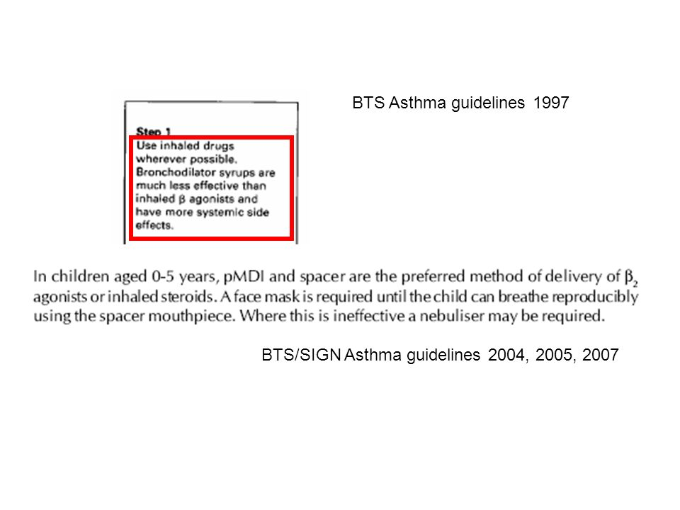 BTS/SIGN Asthma guidelines 2004, 2005, 2007