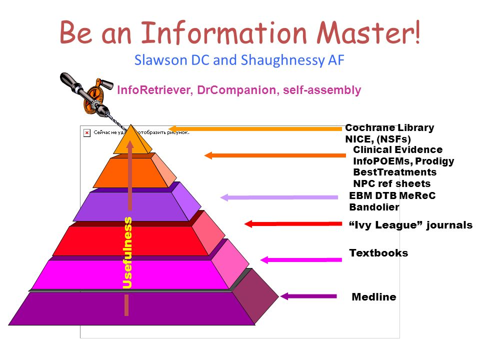 Be an Information Master! Slawson DC and Shaughnessy AF
