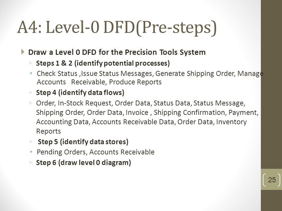 a4 level 0 dfdpre steps - Dfd Tools