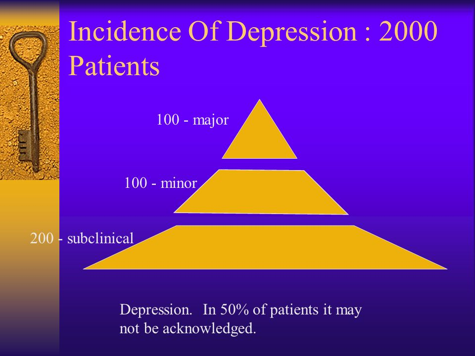 Incidence Of Depression : 2000 Patients