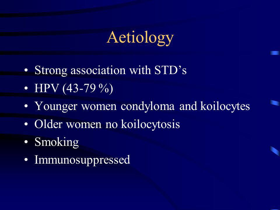 Aetiology Strong association with STD's HPV (43-79 %)
