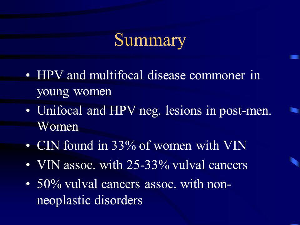 Summary HPV and multifocal disease commoner in young women