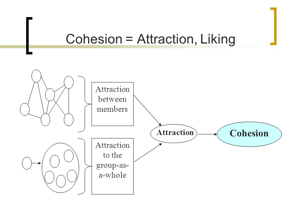 Cohesion = Attraction, Liking