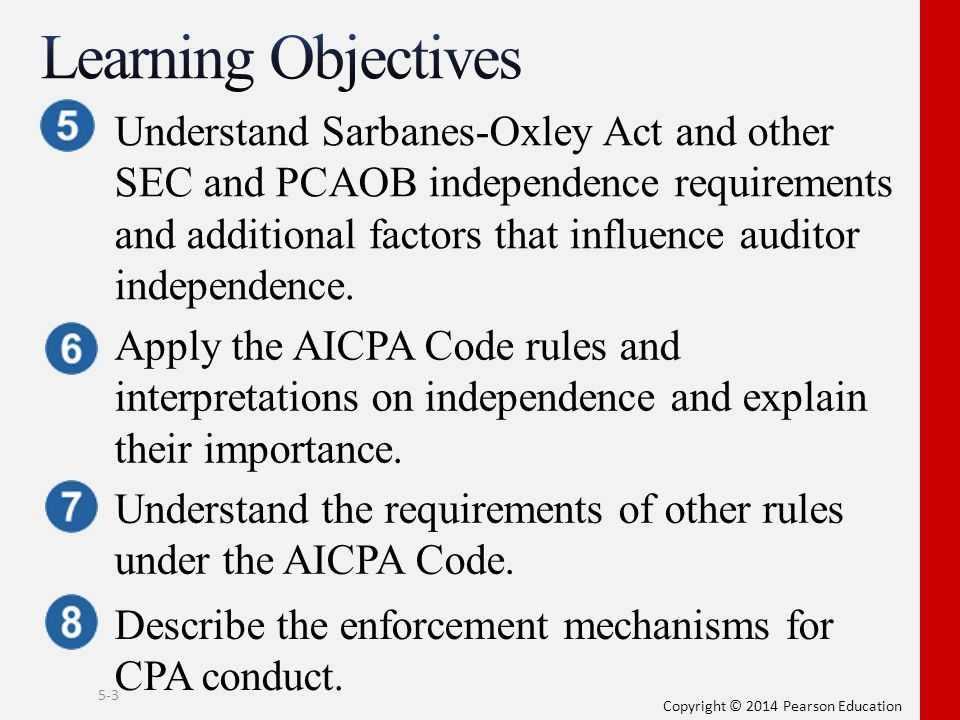 purpose of the aicpa code of Safeguarding confidential client information: aicpa and  the aicpa code of professional conduct (aicpa  uses any such information for any purpose other .