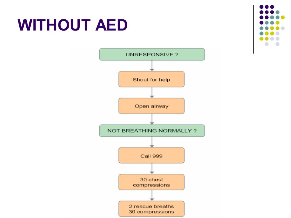 WITHOUT AED