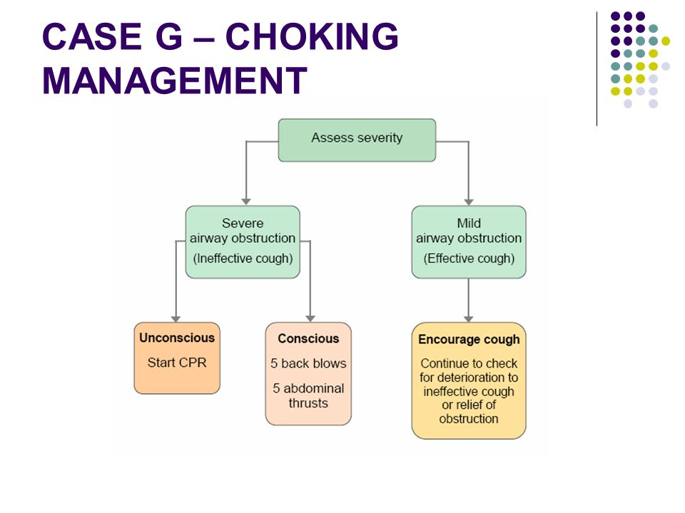 CASE G – CHOKING MANAGEMENT