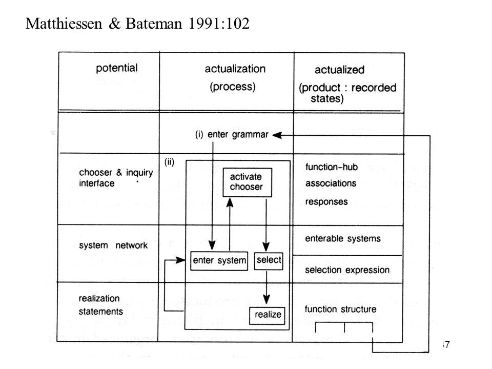 Matthiessen & Bateman 1991:102