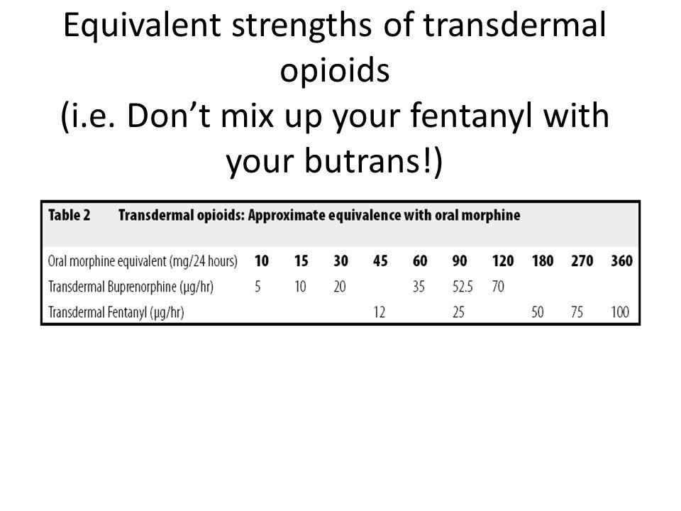 Equivalent strengths of transdermal opioids (i. e