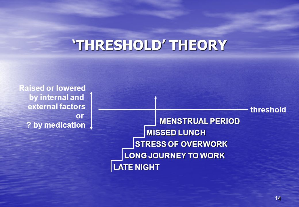 'THRESHOLD' THEORY Raised or lowered by internal and external factors