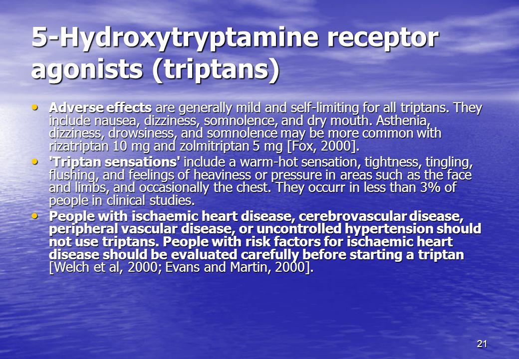 5-Hydroxytryptamine receptor agonists (triptans)