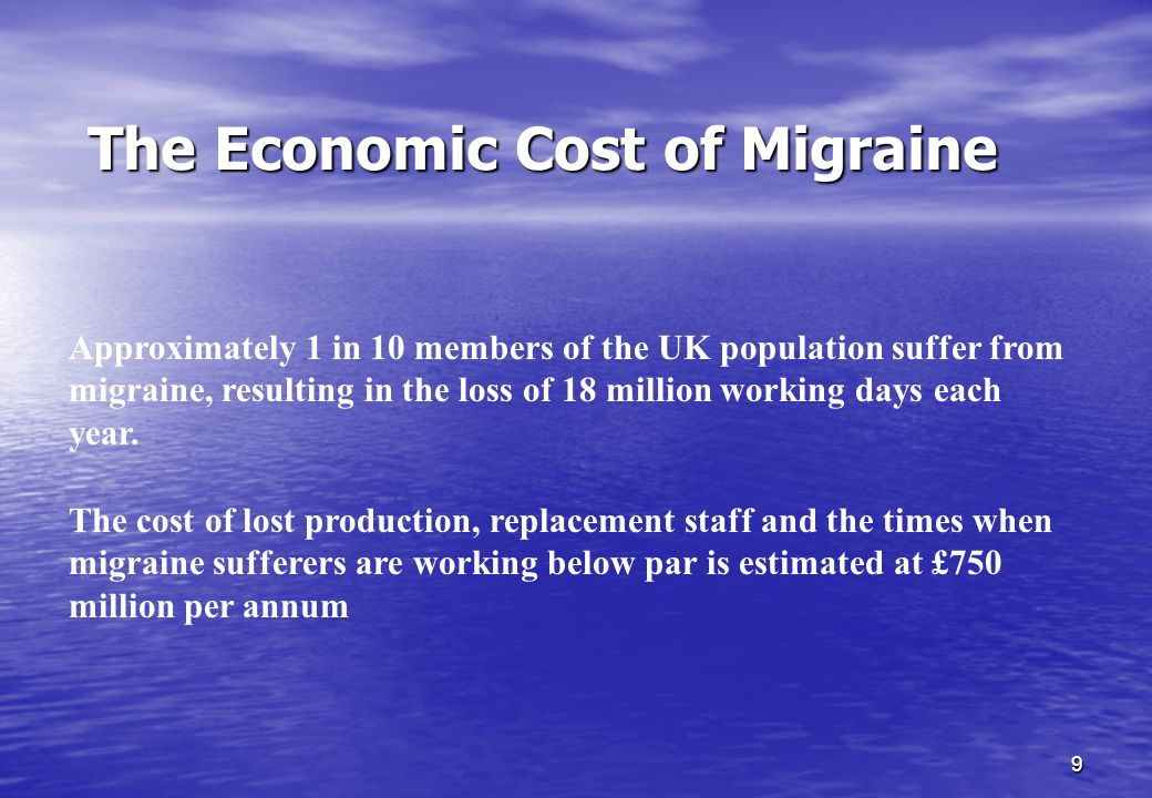 The Economic Cost of Migraine