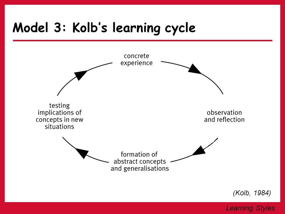 Model 3: Kolb's learning cycle