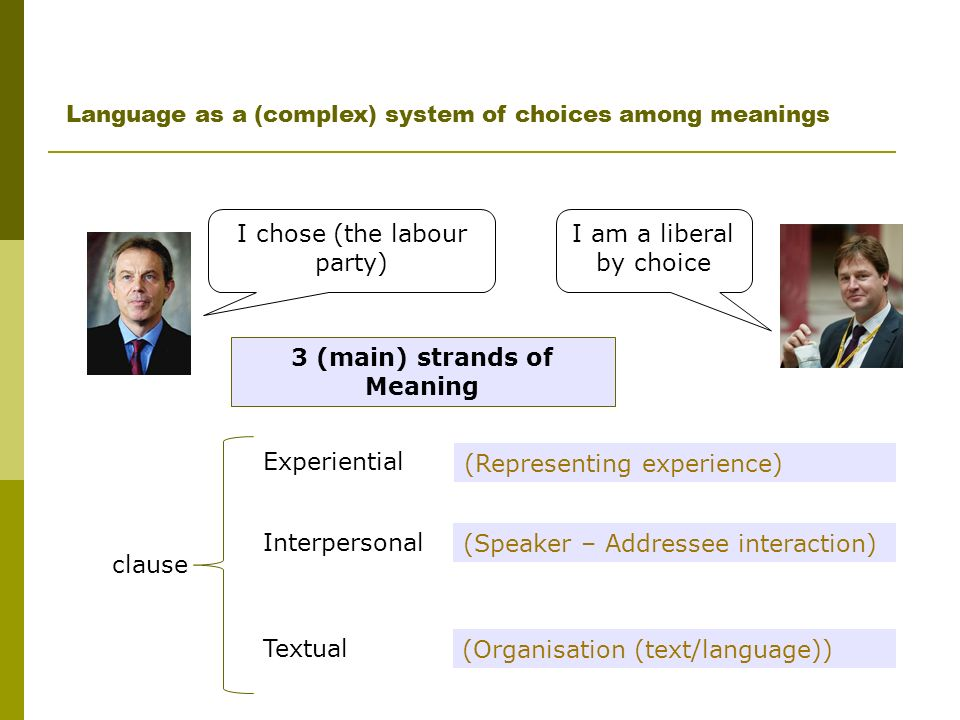 3 (main) strands of Meaning