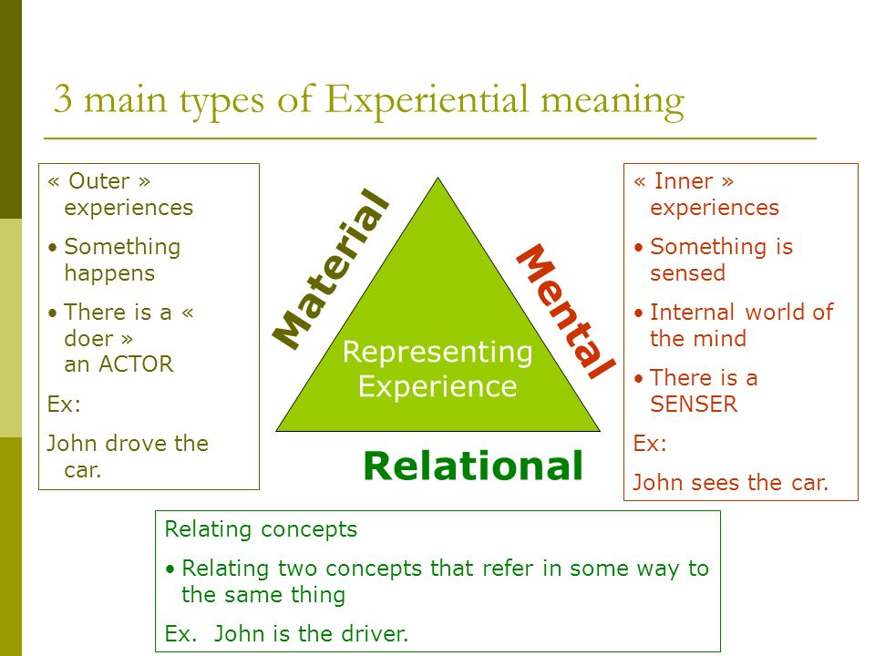 3 main types of Experiential meaning