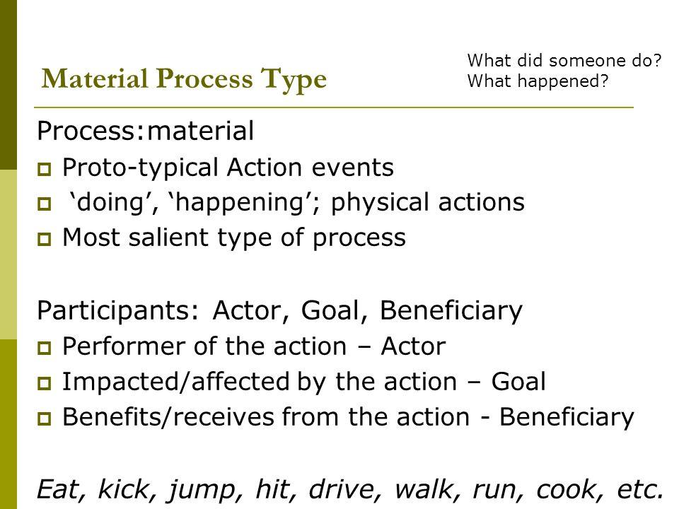 Material Process Type Process:material