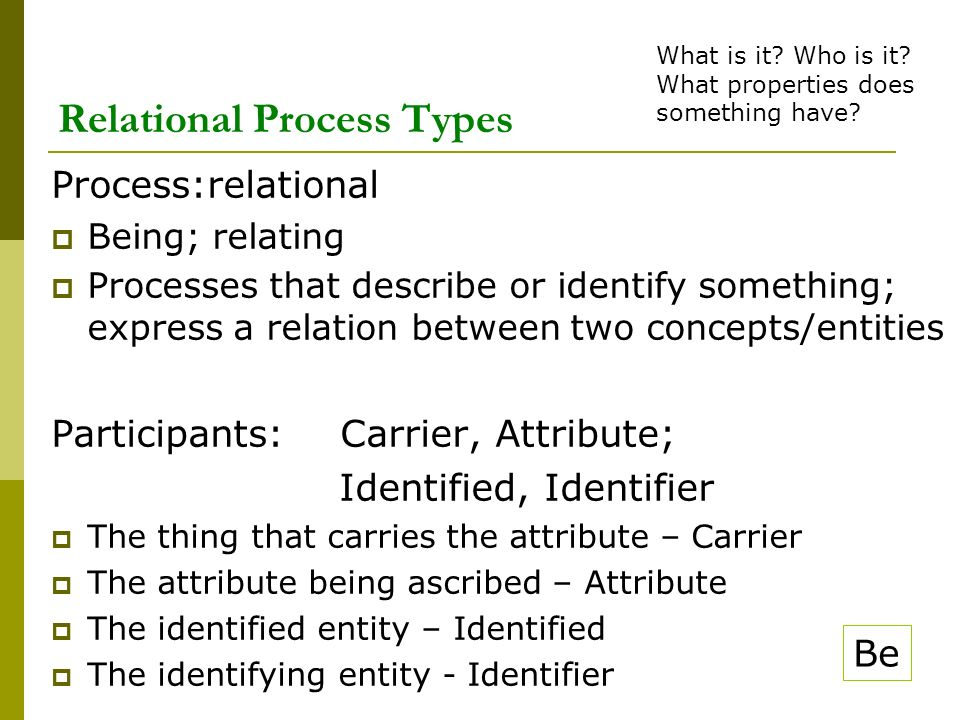 Relational Process Types