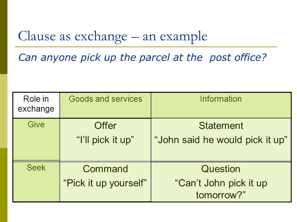 Clause as exchange – an example