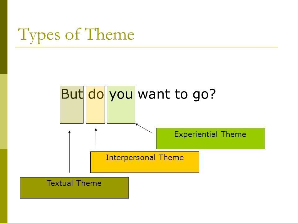 Types of Theme But do you want to go