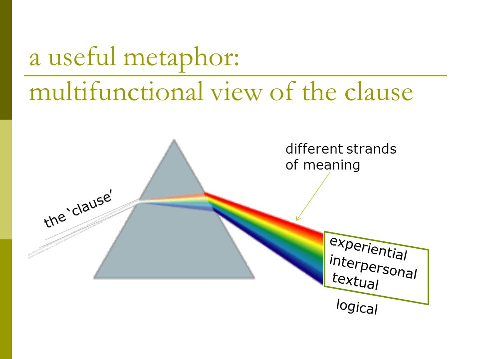 a useful metaphor: multifunctional view of the clause