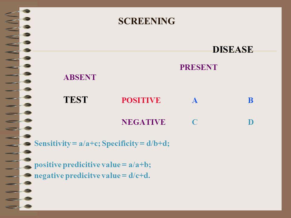 DISEASE PRESENT ABSENT SCREENING TEST POSITIVE A B NEGATIVE C D