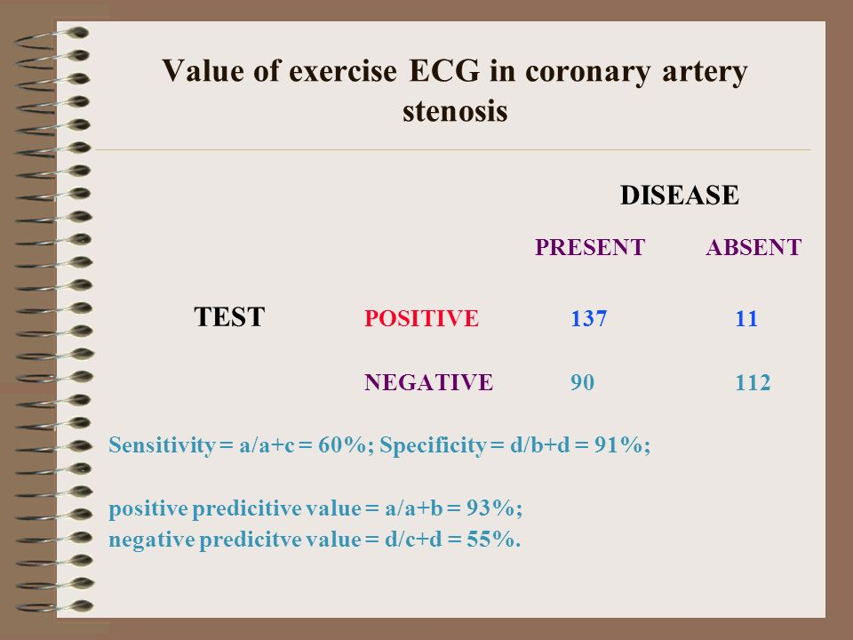 Value of exercise ECG in coronary artery stenosis
