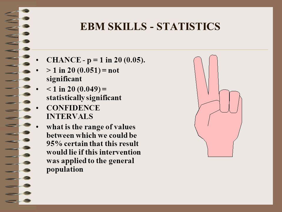 EBM SKILLS - STATISTICS