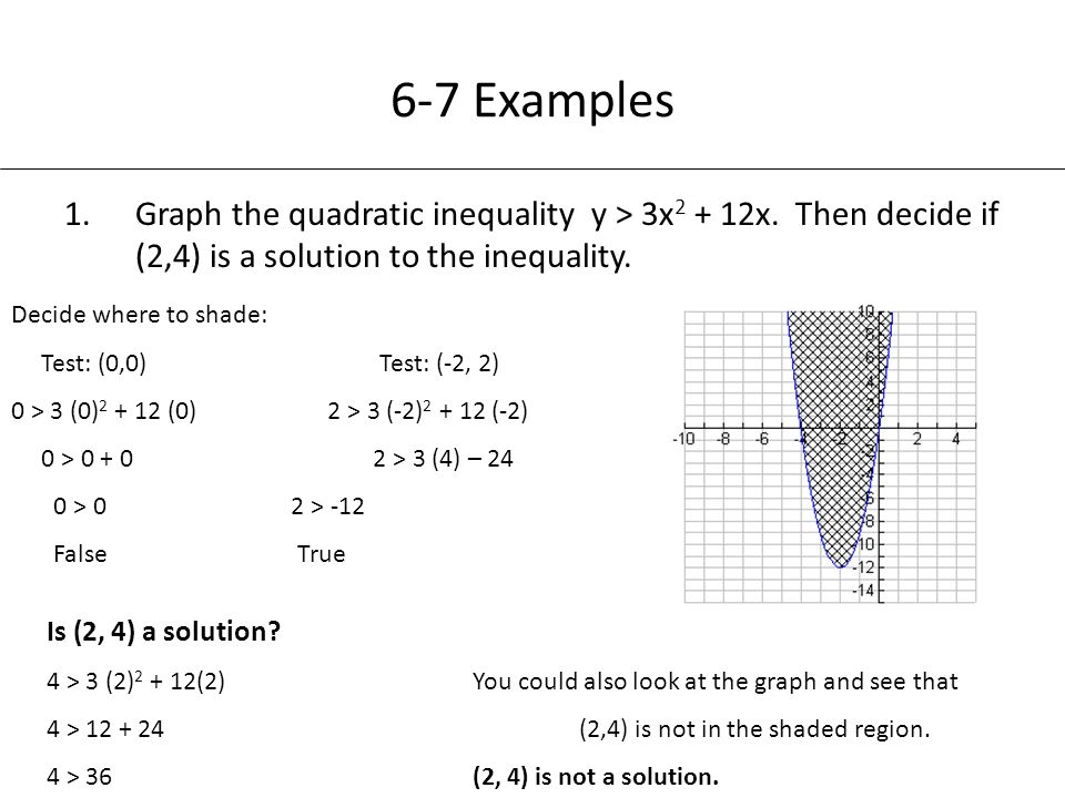 Graphing systems of quadratic inequalities worksheet