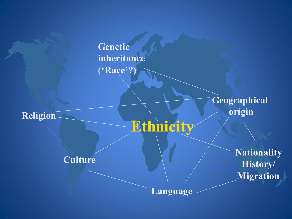 Ethnicity Genetic inheritance ('Race' ) Geographical origin Religion