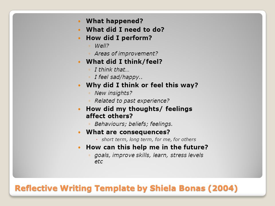 Reflective Writing Template by Shiela Bonas (2004)