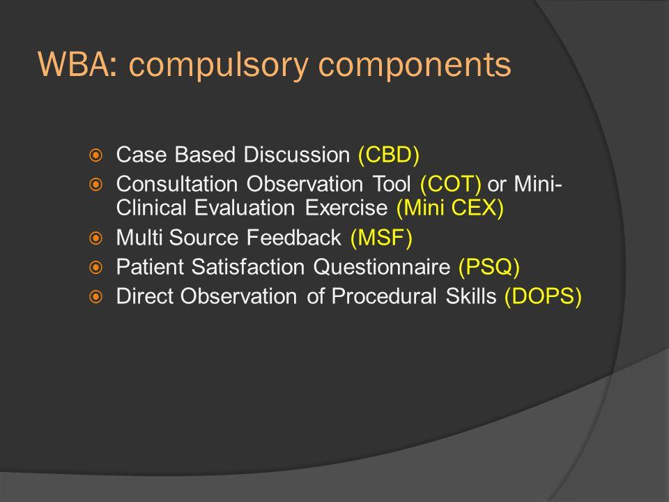 WBA: compulsory components