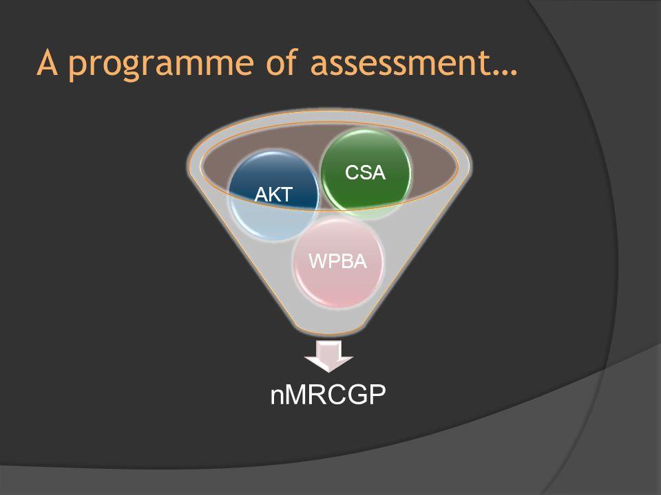 A programme of assessment…