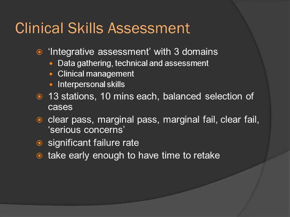 Clinical Skills Assessment