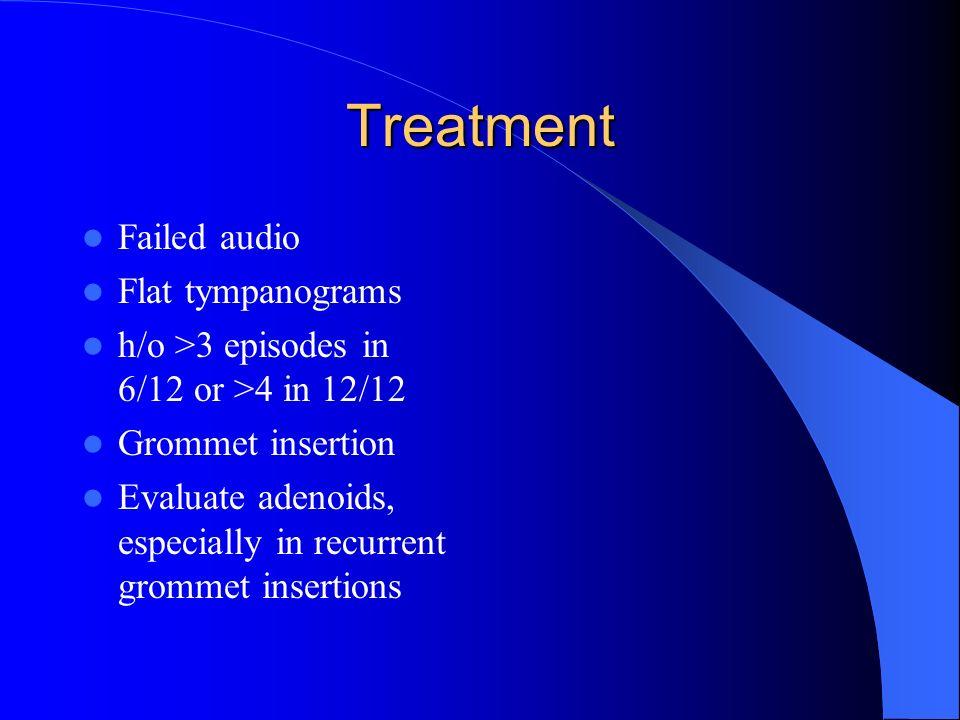 Treatment Failed audio Flat tympanograms