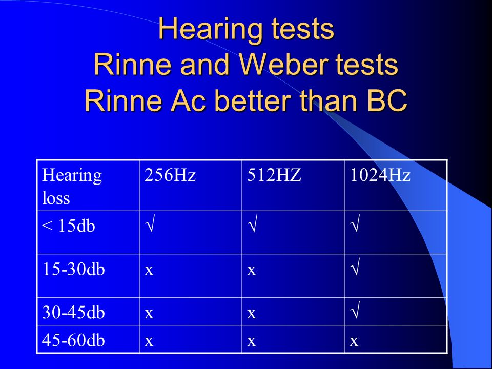 Hearing tests Rinne and Weber tests Rinne Ac better than BC