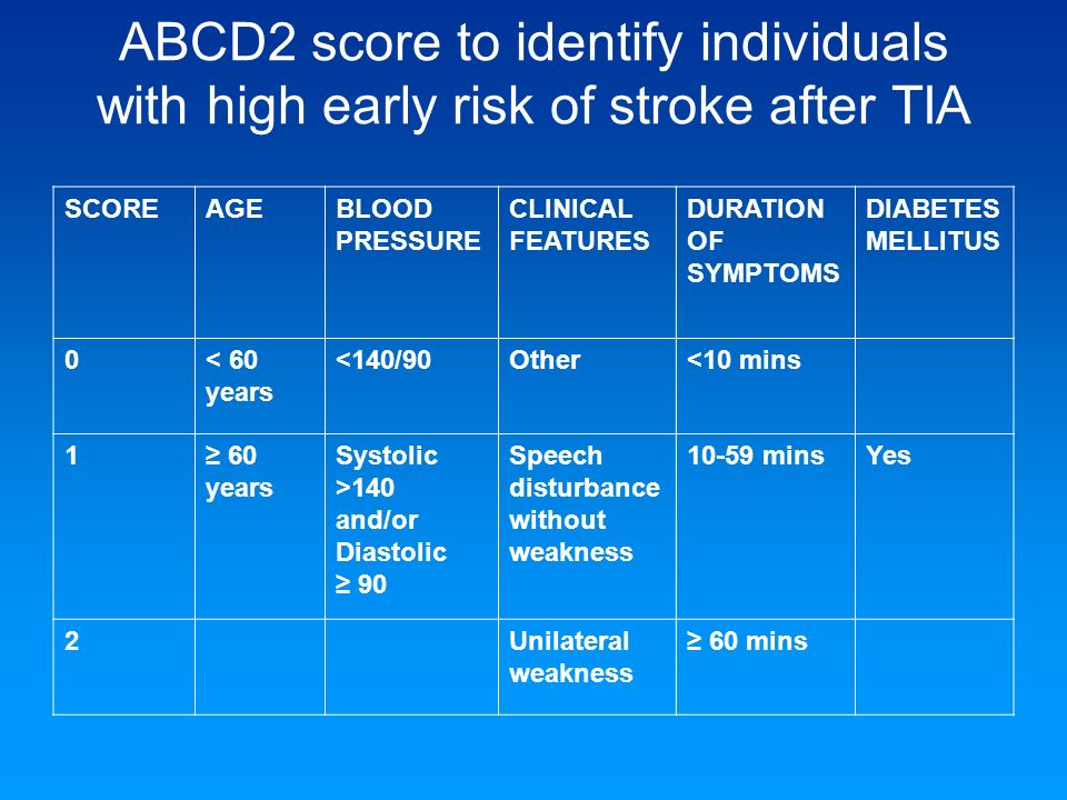 ABCD2 score to identify individuals with high early risk of stroke after TIA