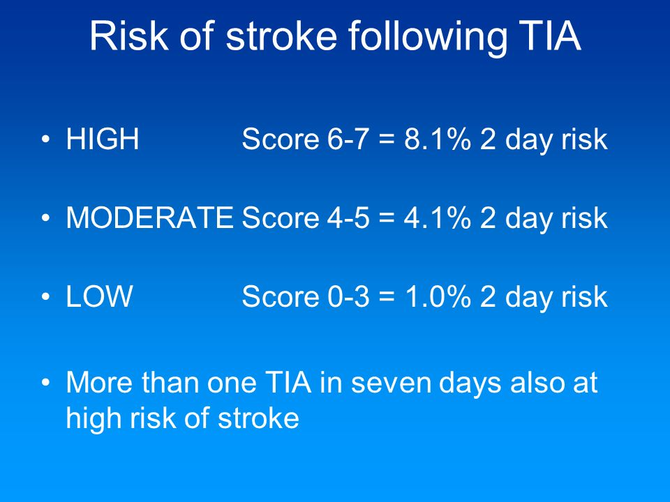 Risk of stroke following TIA