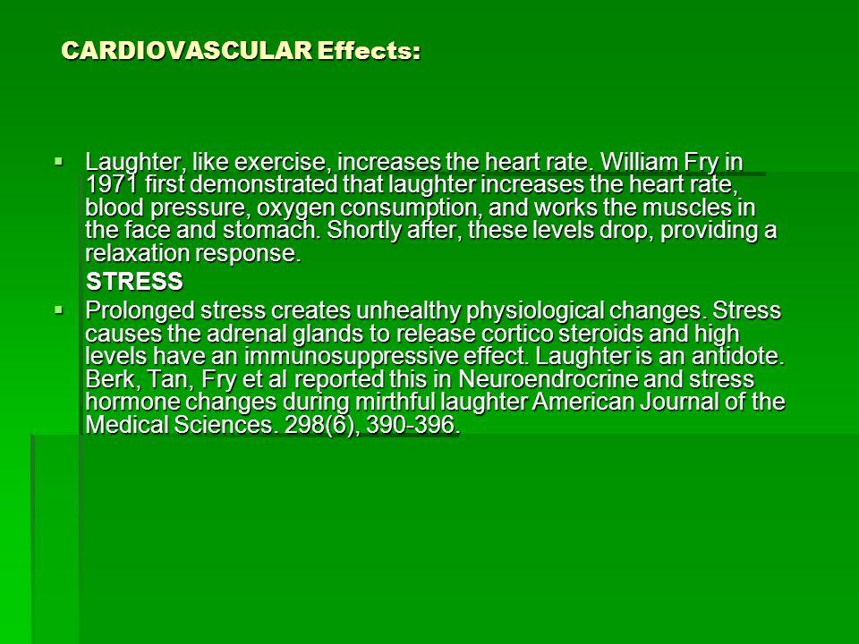 CARDIOVASCULAR Effects: