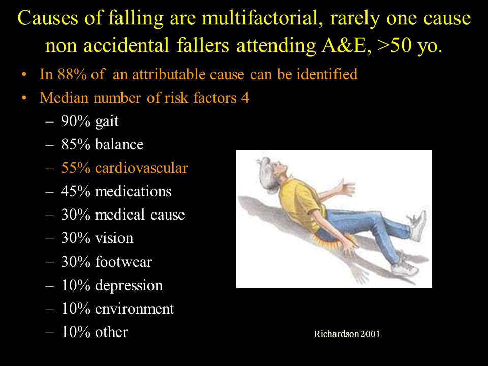Causes of falling are multifactorial, rarely one cause non accidental fallers attending A&E, >50 yo.