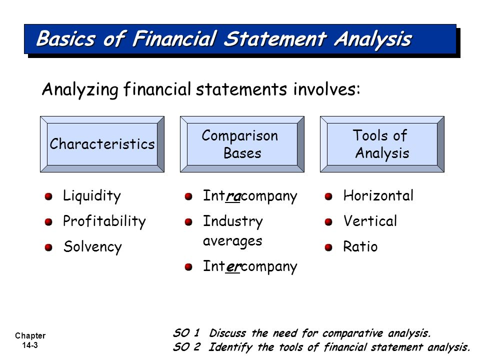 Financial Statement Analysis The Big Picture  Ppt Download