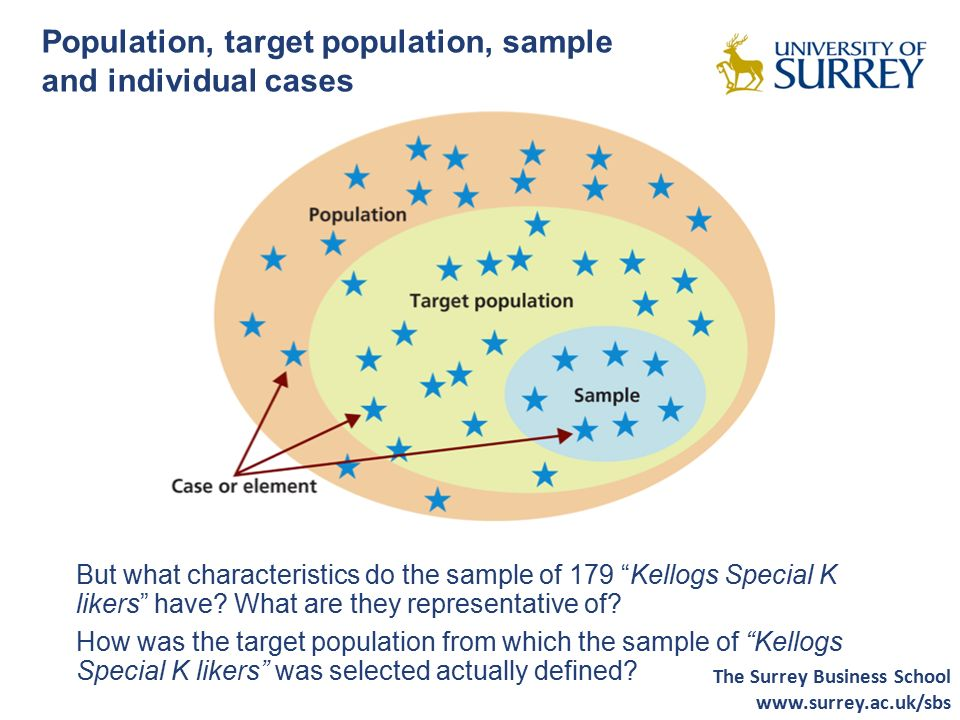 target population and sampling psychology essay Conclusion recall that the key question in sampling is how representative is the sample of the target population therefore, the researcher has the burden of.