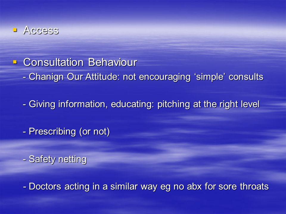 Consultation Behaviour