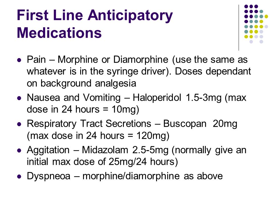 First Line Anticipatory Medications