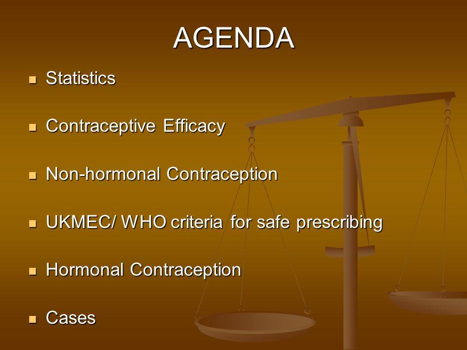 AGENDA Statistics Contraceptive Efficacy Non-hormonal Contraception